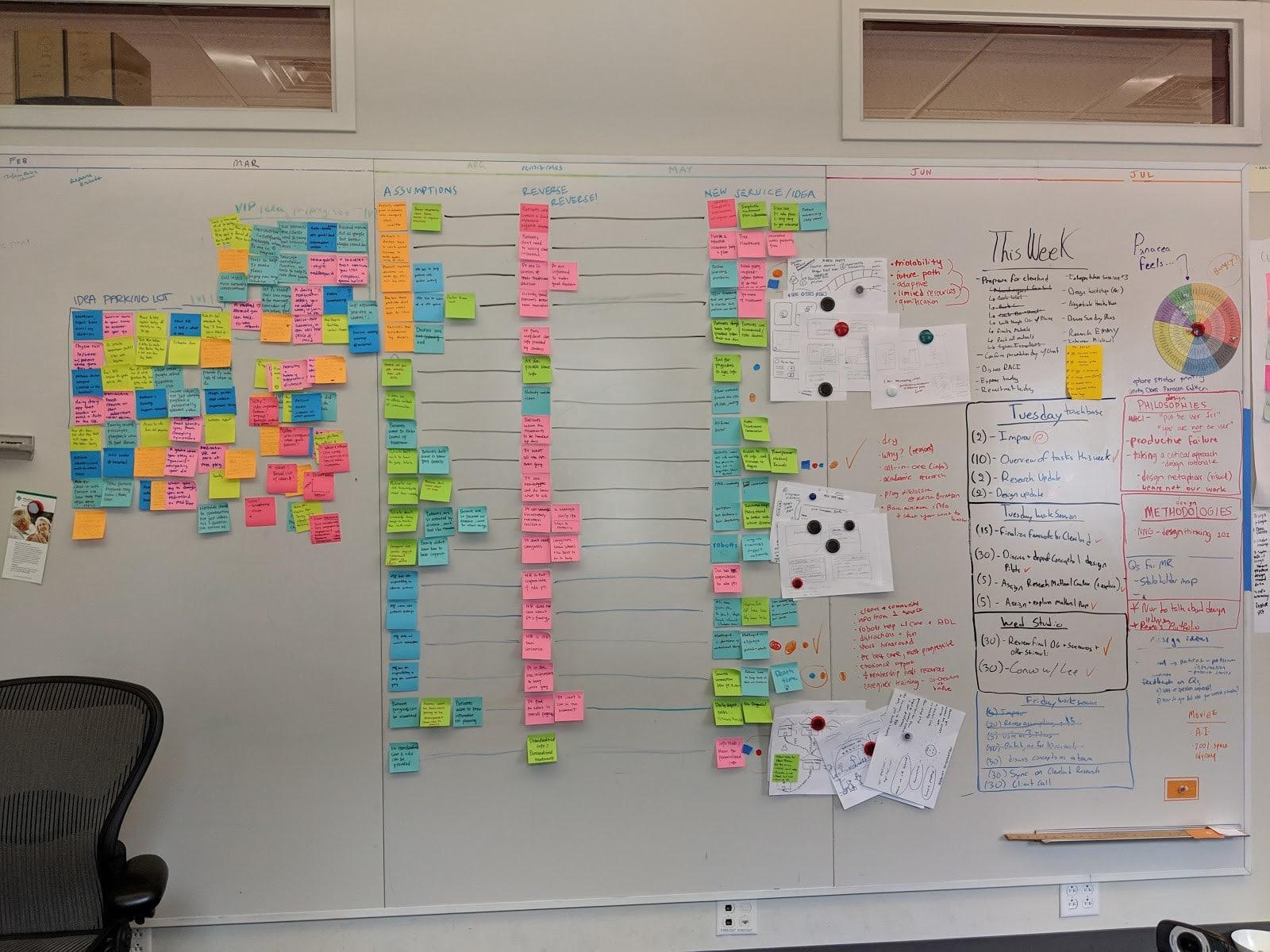UX Design Comportemental, post-it